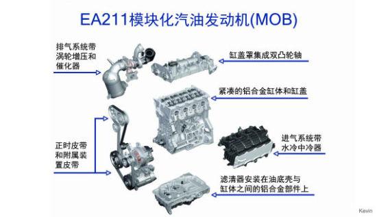新研发的ea211汽油发动机的马力输出介于60匹(40 kw)到150匹(110 kw)