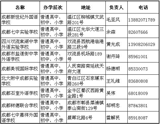 成都小升初:私立学校信息一栏表(图)