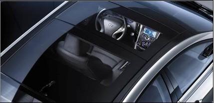 科技成就驾乘之美,高科技中高级车导购