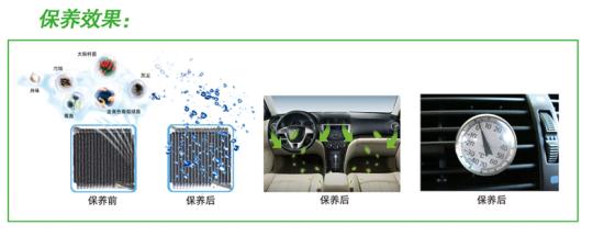 海马汽车空调按钮图解