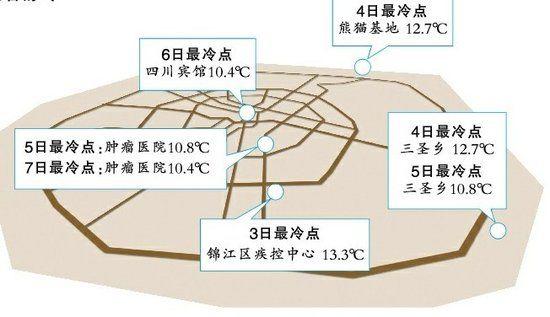 城区最冷地图