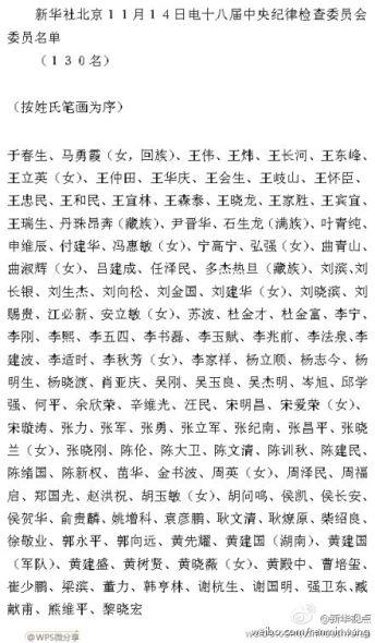 党的第十八届中纪委委员名单