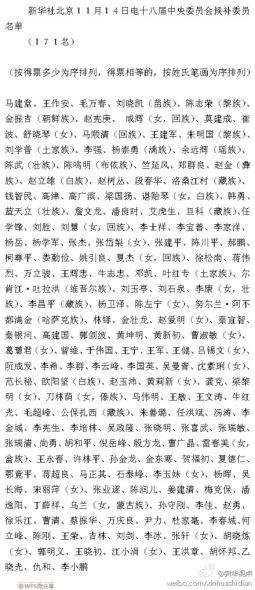 党的第十八届中央委员会候补委员名单