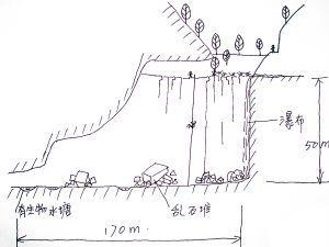 王大勇手绘的洞穴剖面示意图