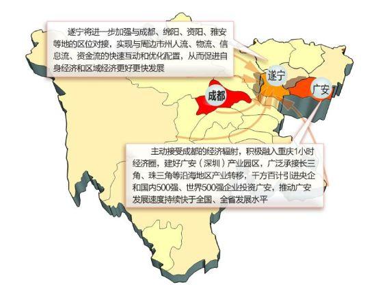 """制图杨仕成遂宁广安""""次级突破""""发展蓝图"""