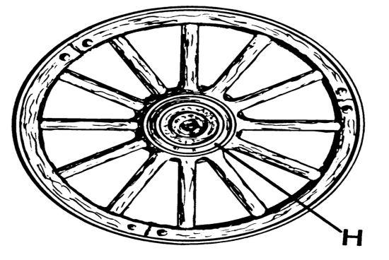 这项发明在今天的自行车身上