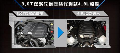 保时捷panamera加长150mm 搭小排量引擎高清图片
