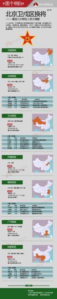 北京卫戍区换将 成都等七大军区人员大调整