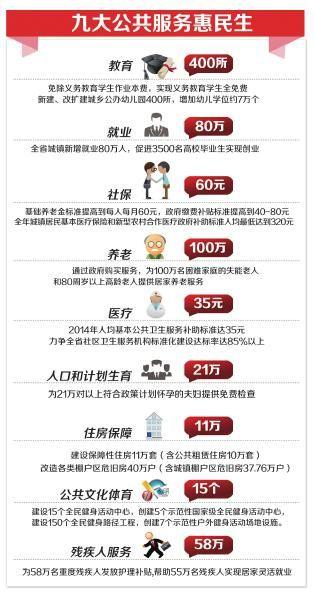 四川确定公共服务九大任务 增加幼儿学位7万个