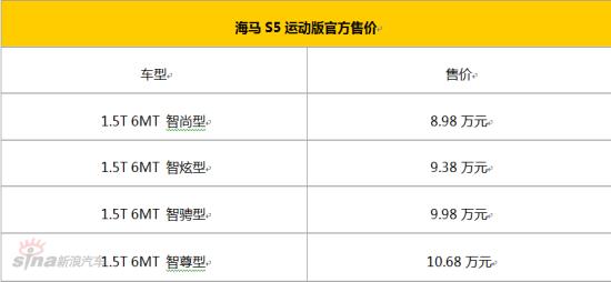 海马S5运动版绵阳艾潇载誉上市会圆满帷幕