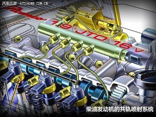 这个原理与电喷汽油发动机类似,高压油泵是这套系统的核心.