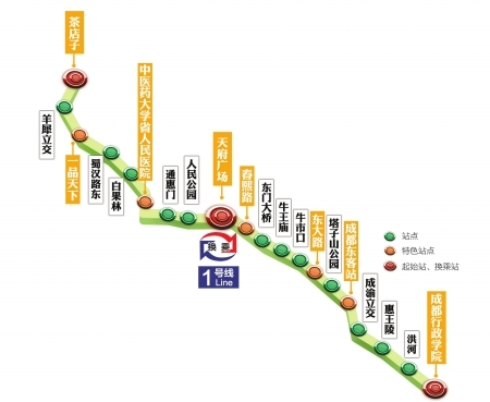 地铁2号线线路图.    制图李潇雪