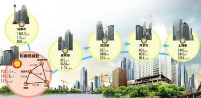 """邓玲建议,川南四市同城化发展,打造长江流域的""""第五大城市""""。制图 姜宣凭"""