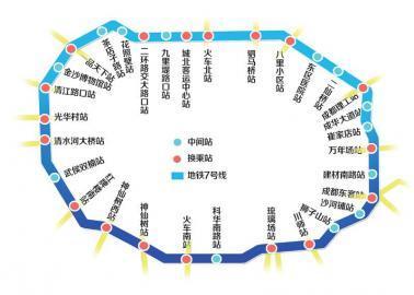 7号线站点示意图 制图 李潇雪